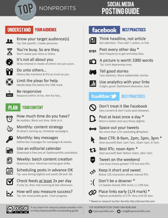 Social Media Posting Guide