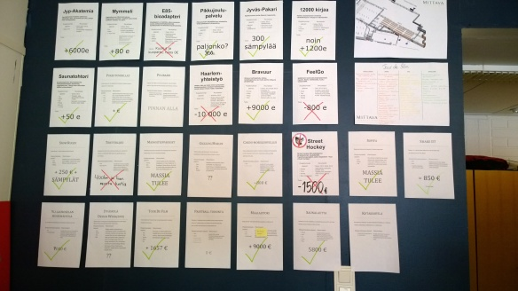 One team company had put all their businesses and projects on the wall for learning purposes. Also the failed ones!